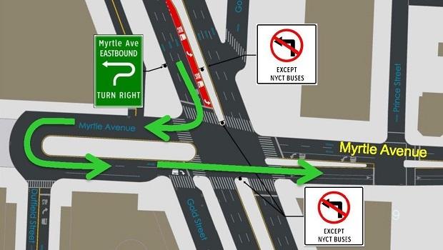 Myrtle-and-Flatbush-Intersection-Improvements